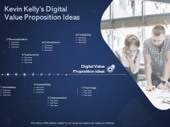 Online Promotional Marketing Frameworks Kevin Kellys Digital Value Proposition Ideas Inspiration PDF