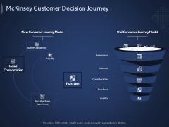 Online Promotional Marketing Frameworks Mckinsey Customer Decision Journey Topics PDF