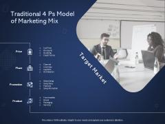 Online Promotional Marketing Frameworks Traditional 4 Ps Model Of Marketing Mix Clipart PDF