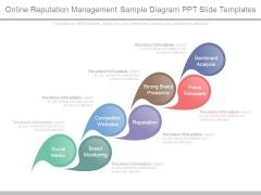 Online Reputation Management Sample Diagram Ppt Slide Templates