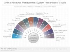 Online Resource Management System Presentation Visuals