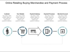 Online Retailing Buying Merchandise And Payment Process Ppt Powerpoint Presentation Portfolio Sample