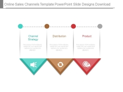 Online Sales Channels Template Powerpoint Slide Designs Download