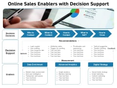 Online Sales Enablers With Decision Support Ppt PowerPoint Presentation File Aids PDF