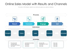 Online Sales Model With Results And Channels Ppt PowerPoint Presentation Ideas Images PDF