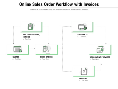 Online Sales Order Workflow With Invoices Ppt PowerPoint Presentation Styles Deck PDF