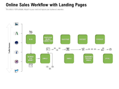 Online Sales Workflow With Landing Pages Ppt PowerPoint Presentation Examples PDF