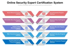 Online Security Expert Certification System Ppt PowerPoint Presentation Professional Themes PDF