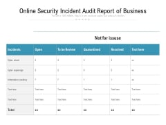 Online Security Incident Audit Report Of Business Ppt PowerPoint Presentation Inspiration Layout Ideas PDF