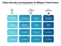 Online Security Learning System For Malware Threat Control Ppt PowerPoint Presentation Layouts Portfolio PDF