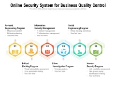 Online Security System For Business Quality Control Ppt PowerPoint Presentation Gallery Templates PDF