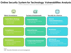 Online Security System For Technology Vulnerabilities Analysis Ppt PowerPoint Presentation Ideas Design Ideas PDF