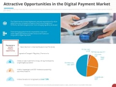 Online Settlement Revolution Attractive Opportunities In The Digital Payment Market Structure PDF