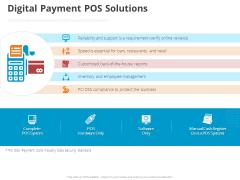 Online Settlement Revolution Digital Payment POS Solutions Ppt Professional Graphics Pictures PDF
