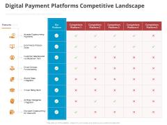 Online Settlement Revolution Digital Payment Platforms Competitive Landscape Background PDF