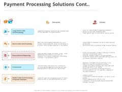 Online Settlement Revolution Payment Processing Solutions Cont Diagrams PDF