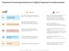 Online Settlement Revolution Payment Processing Solutions In Digital Payment Transformation Themes PDF