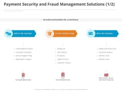Online Settlement Revolution Payment Security And Fraud Management Solutions Analysis Ppt Slides File Formats PDF