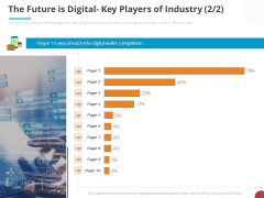Online Settlement Revolution The Future Is Digital Key Players Of Industry Wallet Download PDF