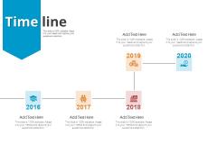 Online Settlement Revolution Timeline Ppt Styles Templates PDF