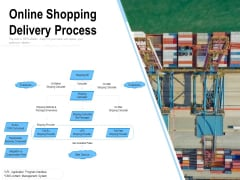 Online Shopping Delivery Process Ppt PowerPoint Presentation Inspiration Elements PDF