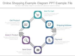 Online Shopping Example Diagram Ppt Example File