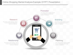 Online Shopping Market Analysis Example Of Ppt Presentation