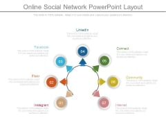 Online Social Network Powerpoint Layout
