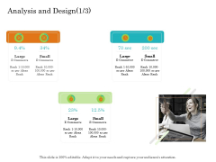 Online Trade Management System Analysis And Design Small Ppt Gallery Example File PDF