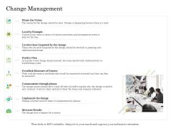 Online Trade Management System Change Management Ppt Summary Model PDF