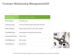 Online Trade Management System Customer Relationship Management Sales Ppt Pictures Inspiration PDF