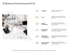 Online Trade Management System E Business Infrastructure Costs Ppt Slides Design Inspiration PDF