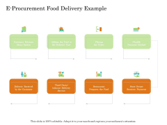 Online Trade Management System E Procurement Food Delivery Example Ppt Icon Gridlines PDF