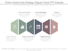 Online Venture Seo Strategy Diagram Good Ppt Example