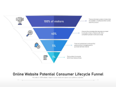 Online Website Potential Consumer Lifecycle Funnel Ppt PowerPoint Presentation Layouts Grid PDF