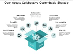 Open Access Collaborative Customizable Sharable Ppt PowerPoint Presentation File Backgrounds