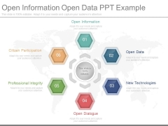Open Information Open Data Ppt Example