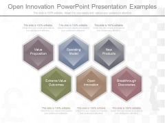 Open Innovation Powerpoint Presentation Examples