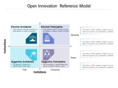 Open Innovation Reference Model Ppt PowerPoint Presentation Infographics Gridlines