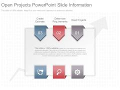 Open Projects Powerpoint Slide Information