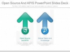 Open Source And Apis Power Point Slides Deck