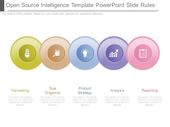 Open Source Intelligence Template Powerpoint Slide Rules