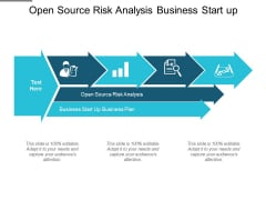 Open Source Risk Analysis Business Start Up Business Plan Ppt PowerPoint Presentation Styles Elements