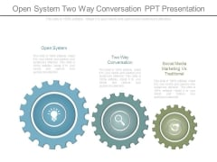 Open System Two Way Conversation Ppt Presentation