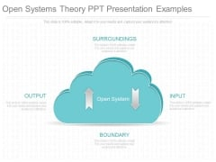 Open Systems Theory Ppt Presentation Examples
