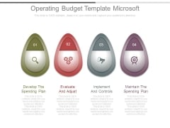 Operating Budget Template Microsoft
