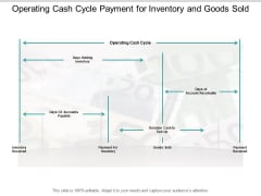 Operating Cash Cycle Payment For Inventory And Goods Sold Ppt PowerPoint Presentation Infographics Design Inspiration
