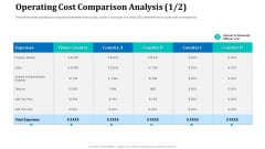 Operating Cost Comparison Analysis Expense Ideas PDF