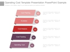Operating Cost Template Presentation Powerpoint Example
