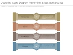 Operating Costs Diagram Powerpoint Slides Backgrounds